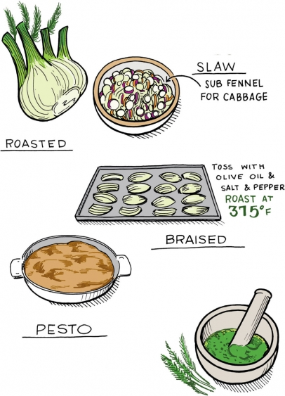 Simple Recipes for Fennel